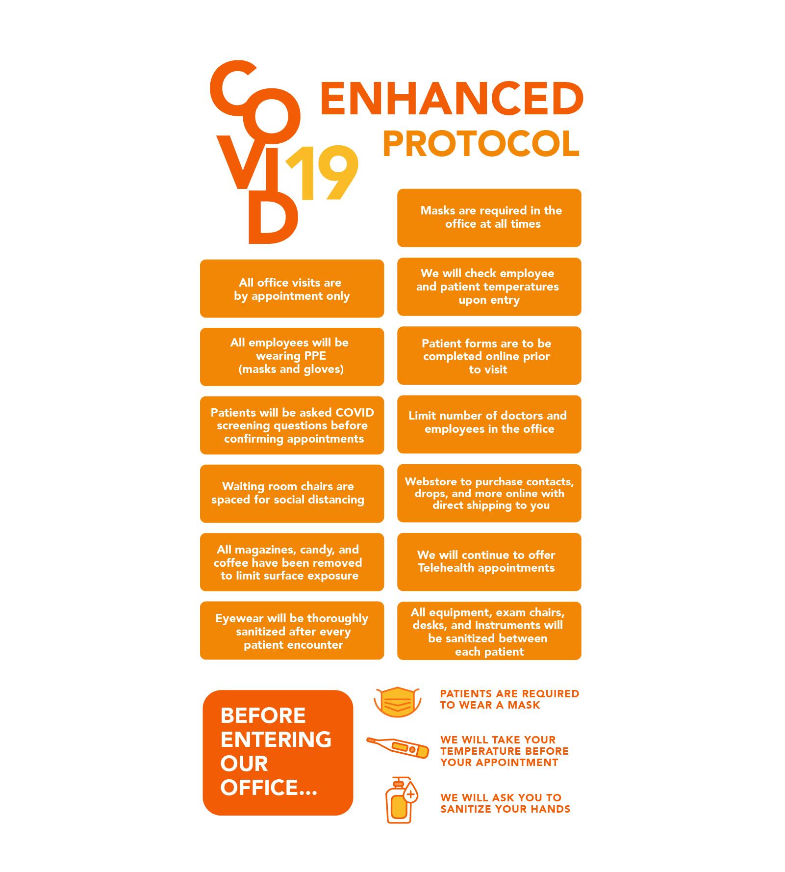 Enhanced COVID-19 Protocol